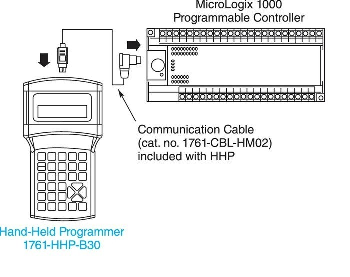 Figure 3 - Handheld Programming Device