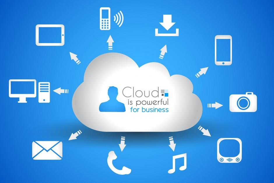 five essential characteristics of cloud computing cloud service