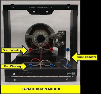 Fig.10 Capacitor Run Motor