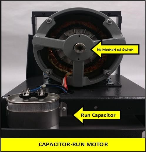 Fig.11 Capacitor Run Motor