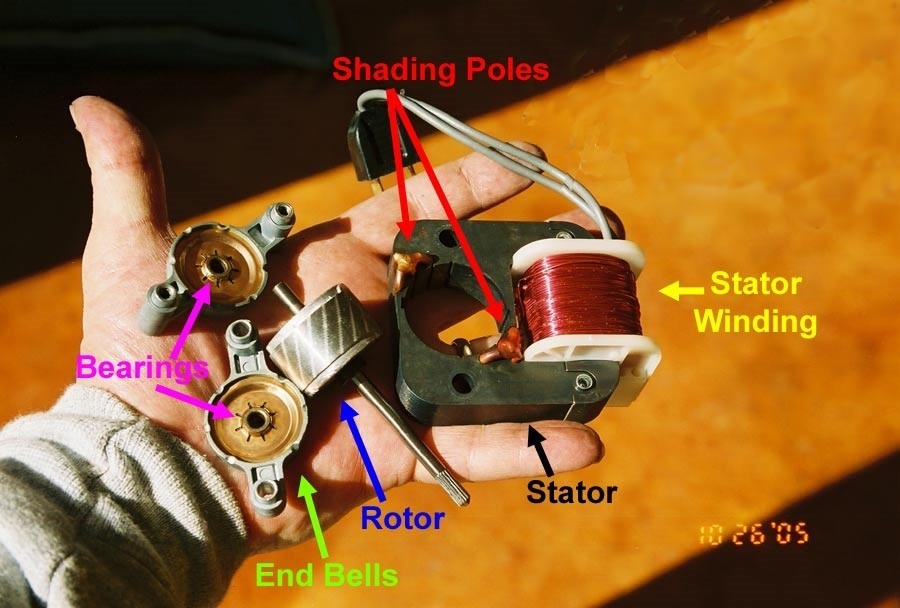 Figure 3. Shaded Pole Motor