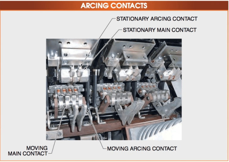ARCING CONTACTS