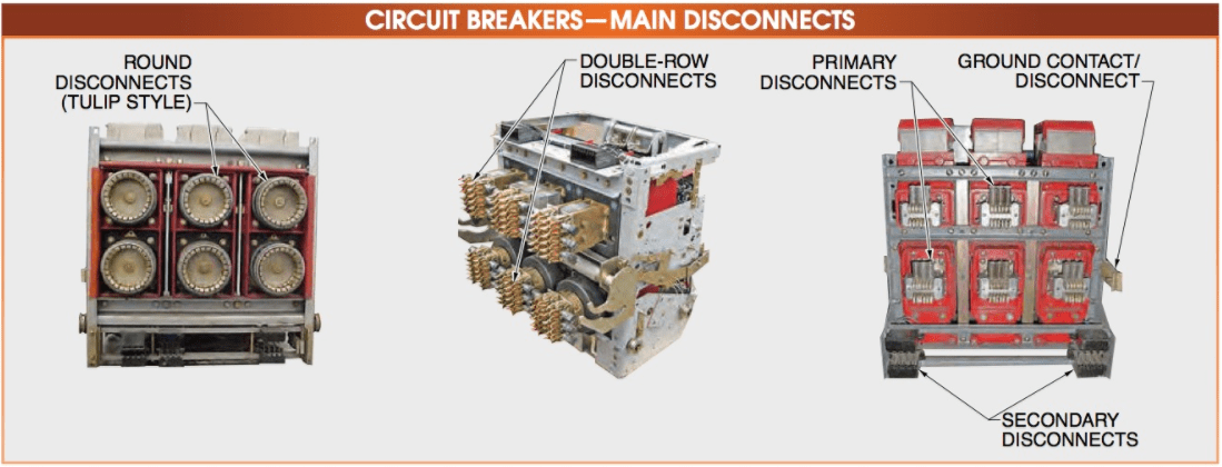 CIRCUIT BREAKERS —MAIN DISCONNECTS
