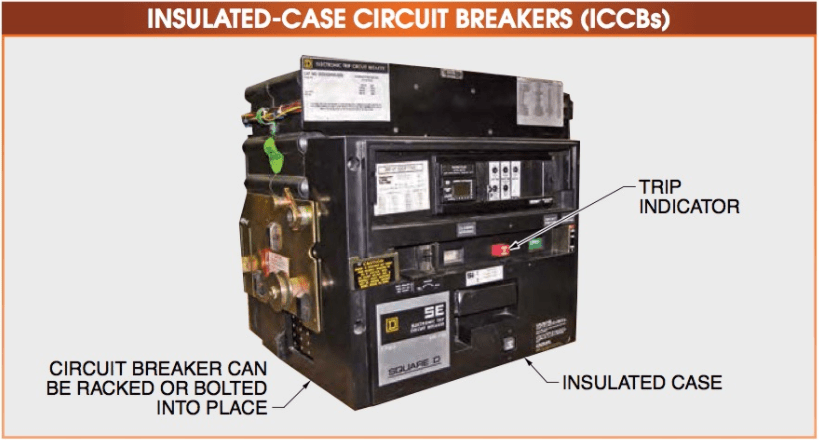 INSULATED-CASE CIRCUIT BREAKERS (ICCBs)