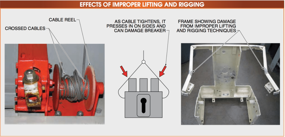 Improper lifting and rigging techniques can cause extensive damage to circuit breakers and related components.