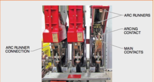 MEDIUM-VOLTAGE CIRCUIT BREAKER CONTACT ASSEMBLIES