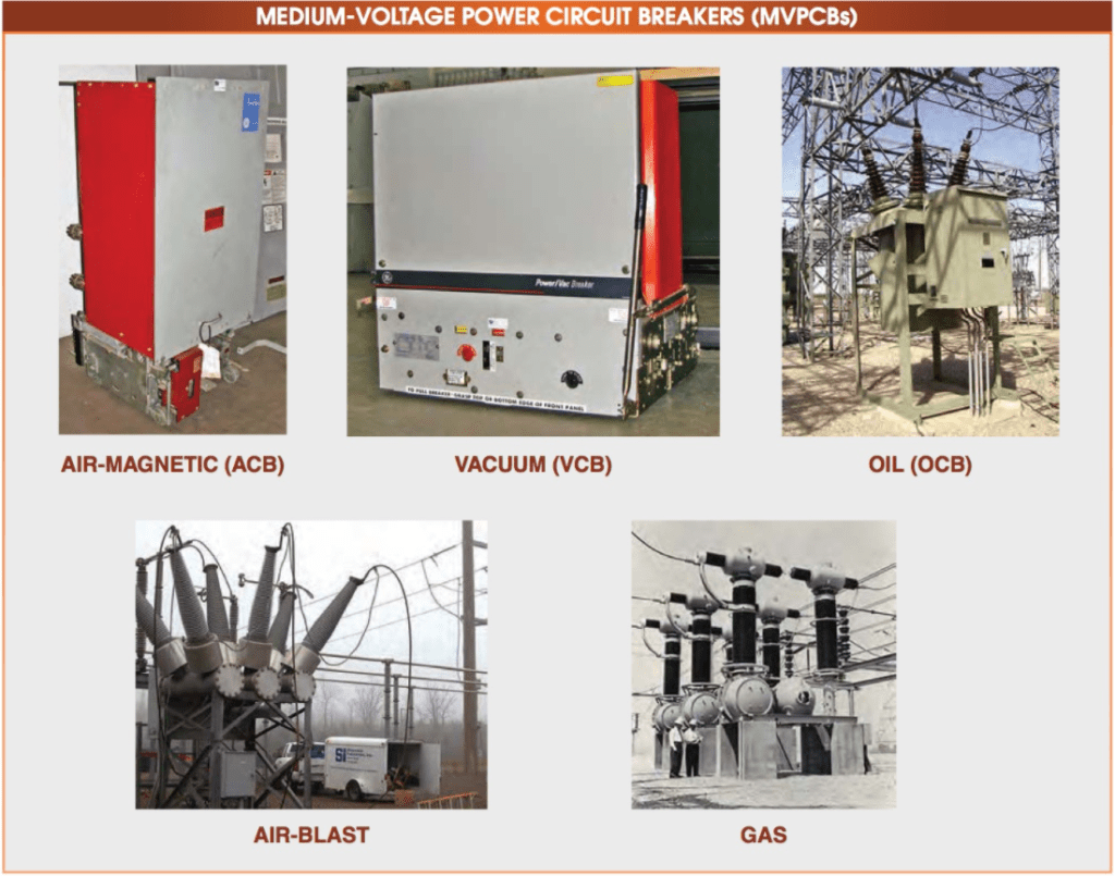 MEDIUM-VOLTAGE POWER CIRCUIT BREAKERS
