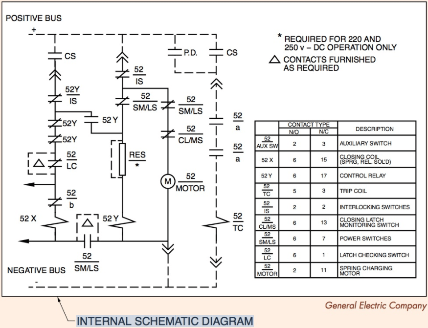 SCHEMATIC DIAGRAMS —GENERAL ELECTRIC