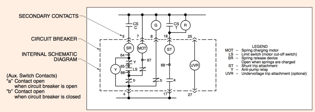 Circuit Breaker Schematic Diagram | Electrical A2Z