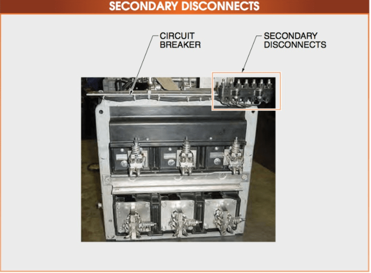 SECONDARY DISCONNECTS