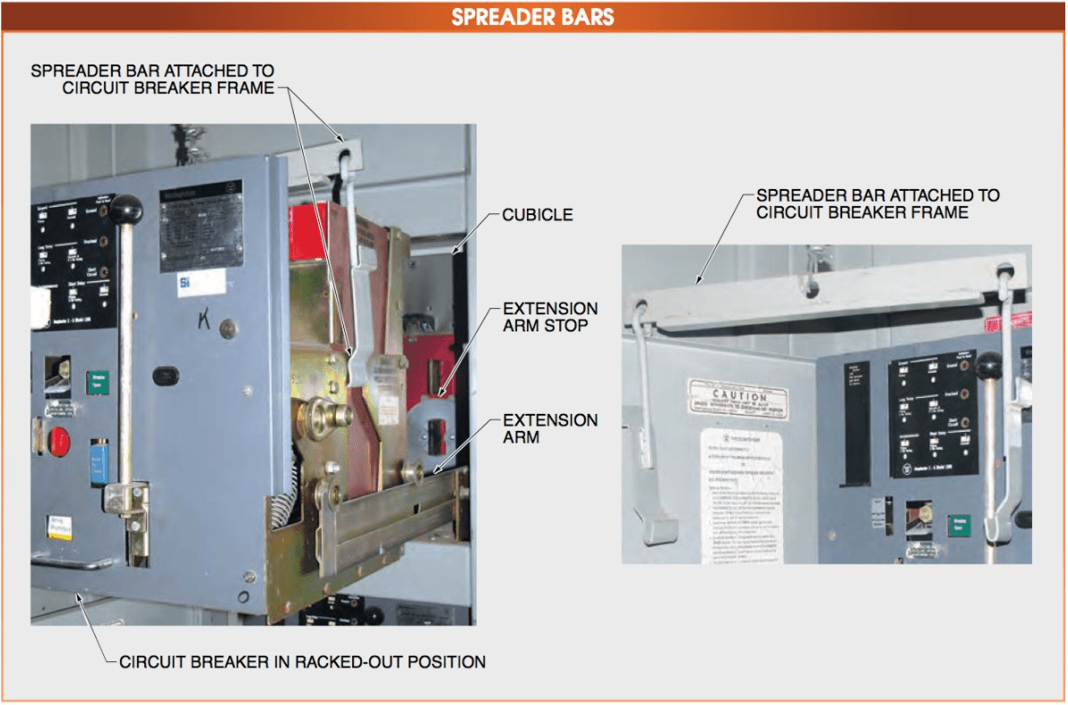 When removing a circuit breaker from extension arms, a spreader bar must be properly attached to the circuit breaker frame.