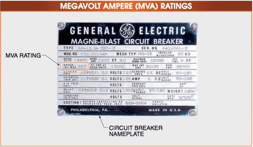 megavolt ampere rating