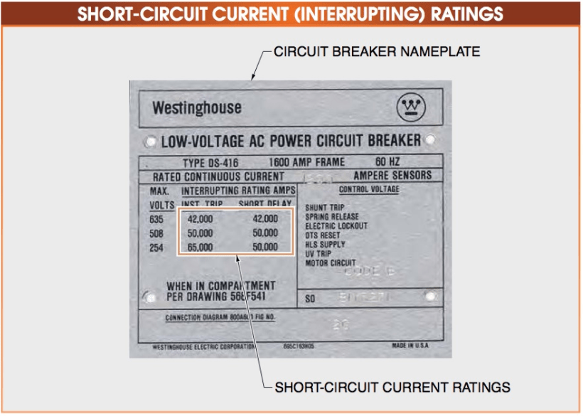 short circuit current ratings