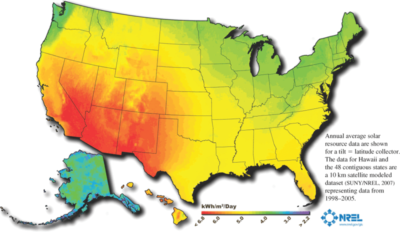 Average Annual Solar Resource for the United States