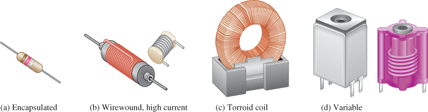 Several Typical Inductors