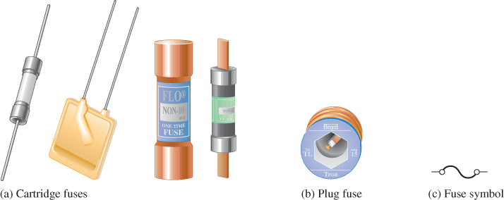Typical Fuses