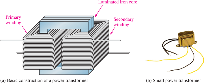 Typical Power Transformers 1