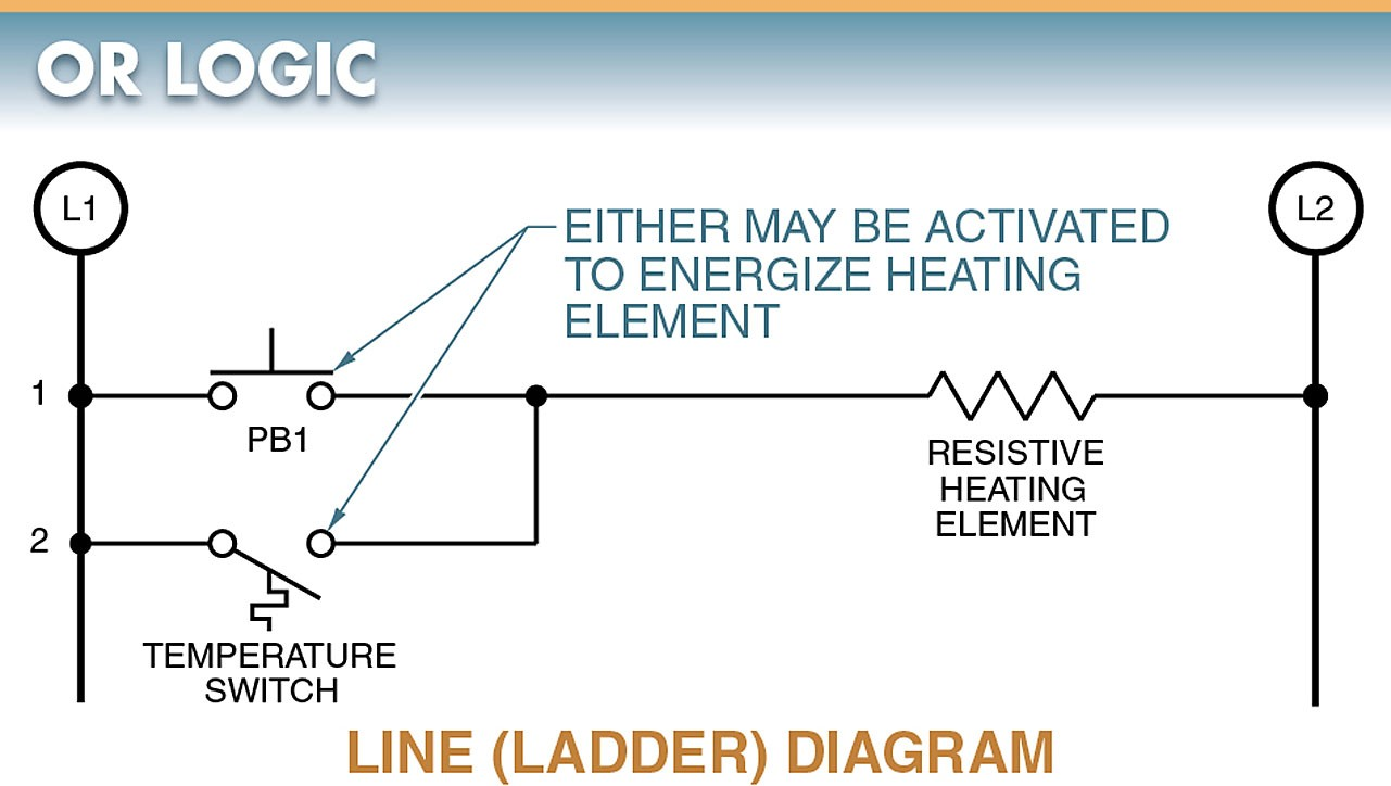 Digital Logic Functions Gates Electrical A2z Ladder Diagram Nand Gate In This Circuit The Load Is A Heating Element That Controlled By Two Control Devices