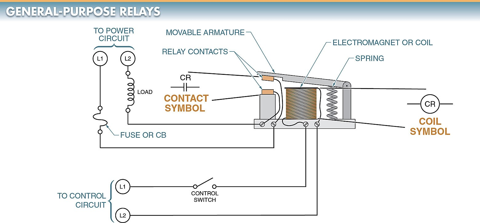 Types Of Electromechanical Relays