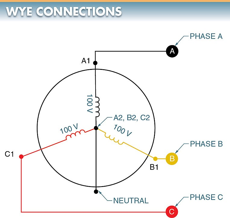 A common neutral wire can safely connect the internal leads of a wye-connected alternator to form a common return for lighting loads.