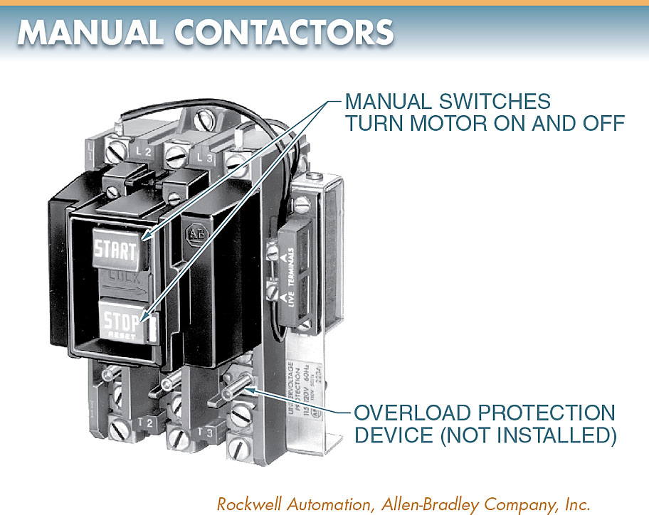 A manual contactor uses pushbuttons to energize or de-energize the load connected to it.