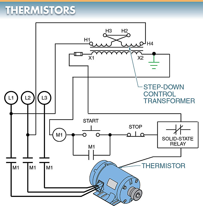 A thermistor overload device combines a thermistor, solid-state relay, and contactor into a custom-built overload protector.