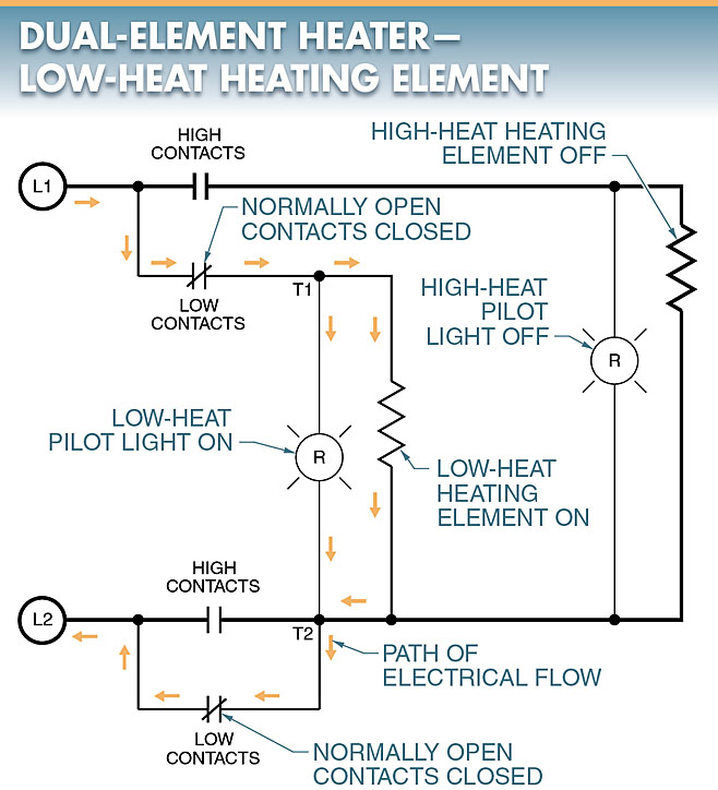 wiring diagram for a dual-element heater