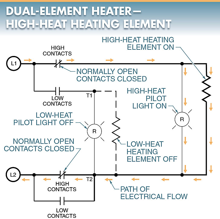 wiring diagram for a dual-element heater 2