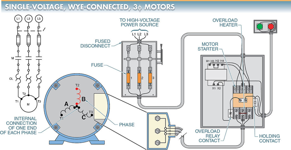 single-voltage, wye-connected, three phase motor