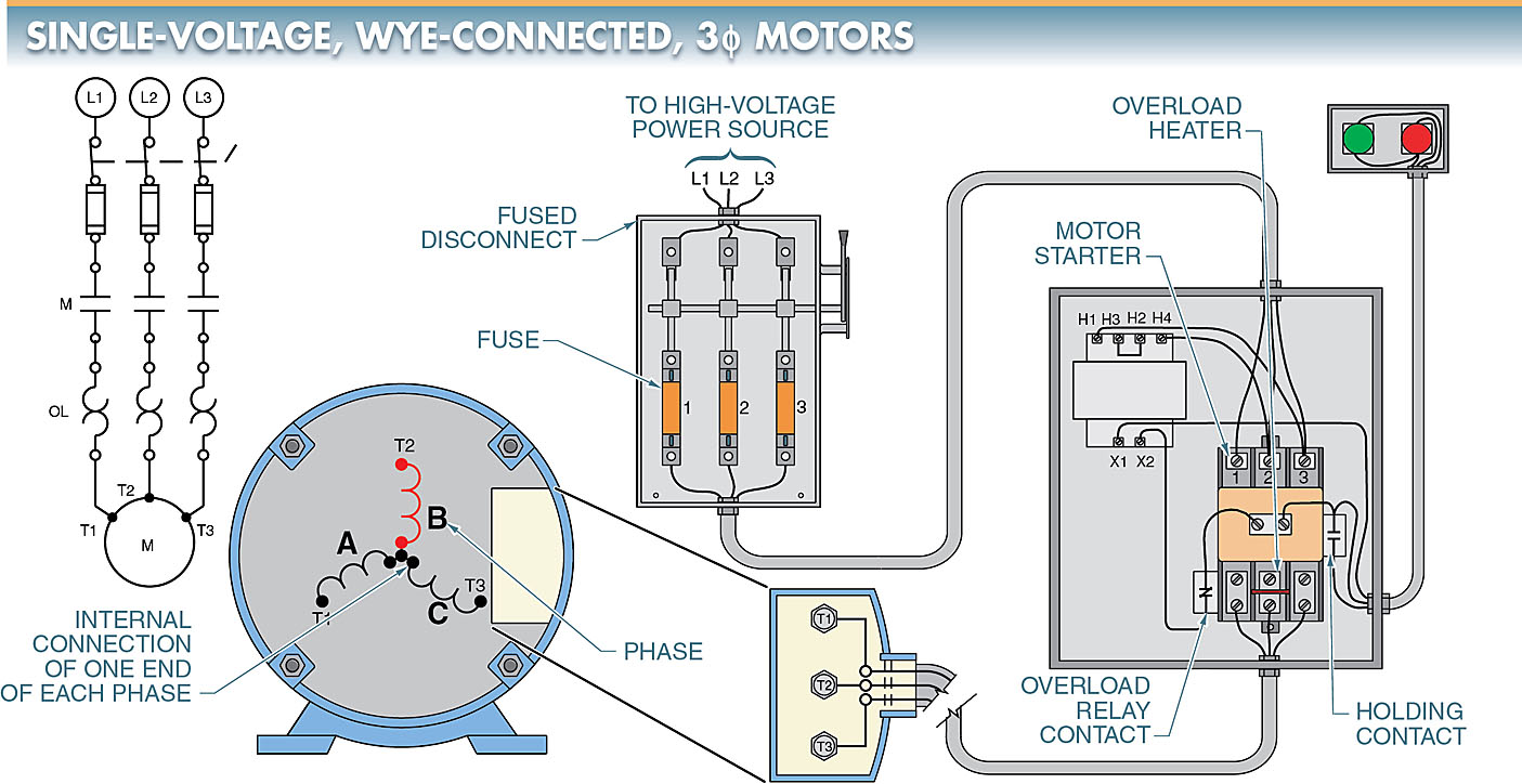 AC Motor Types | Single & Three Phase AC Motors | Electrical A2Z