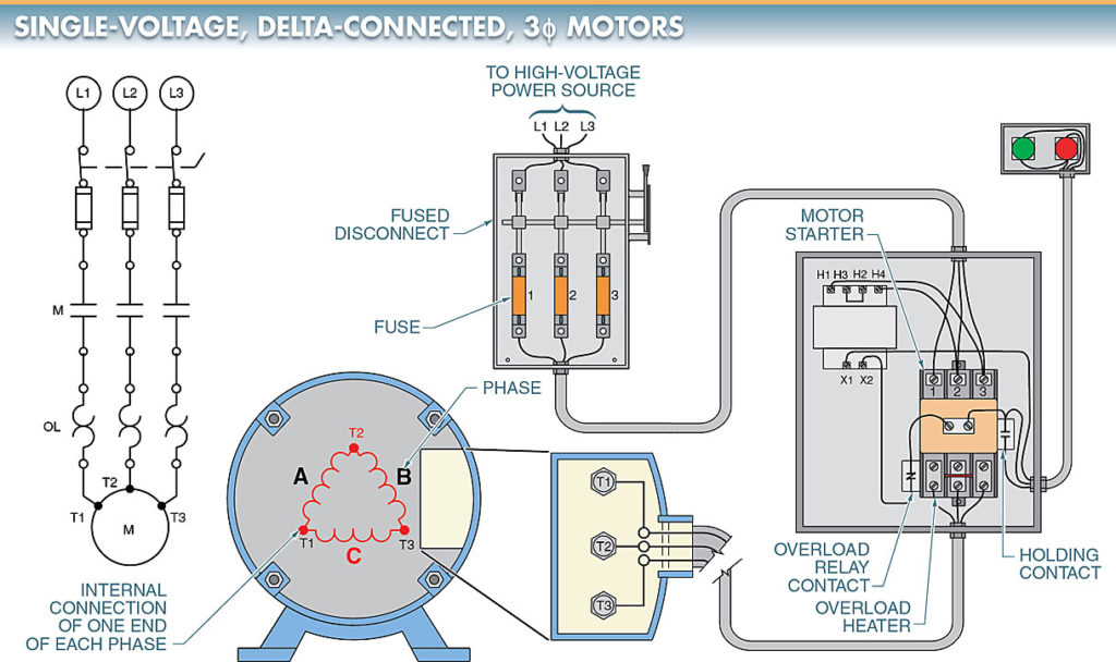 single-voltage, delta-connected, three phase motor