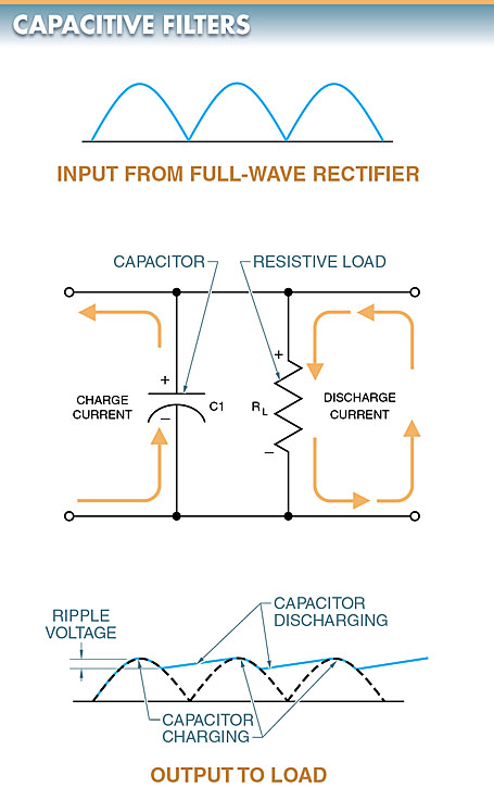 capacitive filter circuit diagram and output waveform