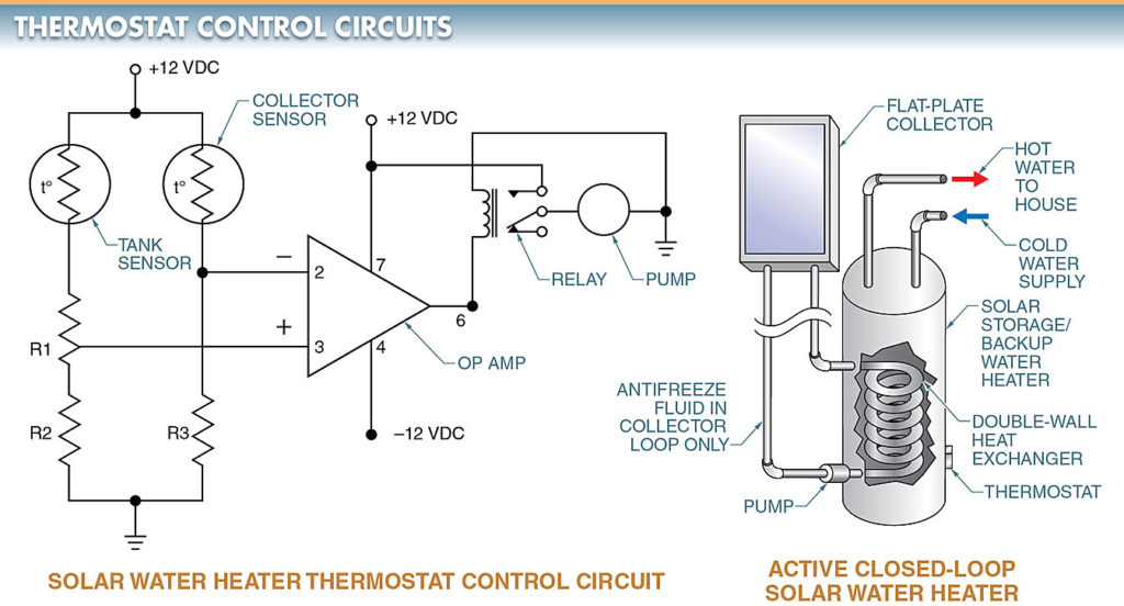 differential op-amp