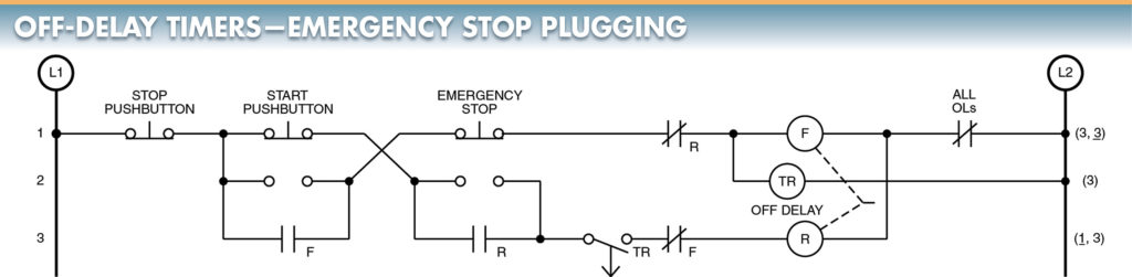 off delay timer-Emergency Stop Plugging