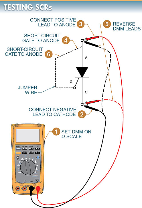 Silicon-Controlled Rectifier (SCR) Testing using DMM