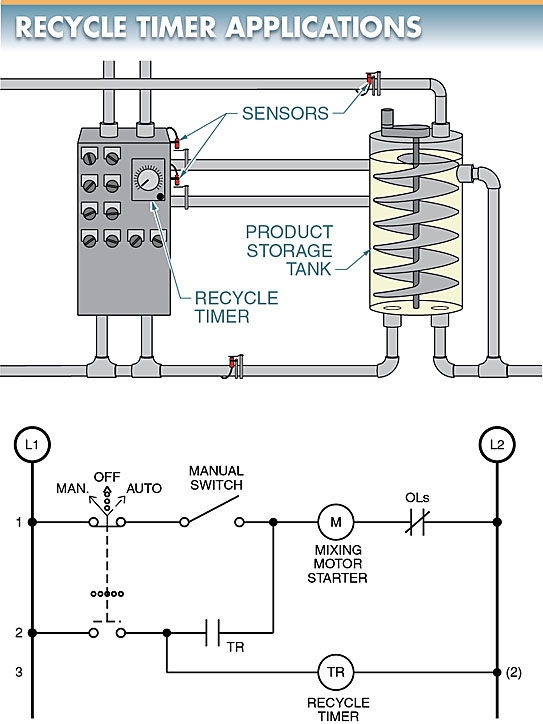 recycle timer-Applications