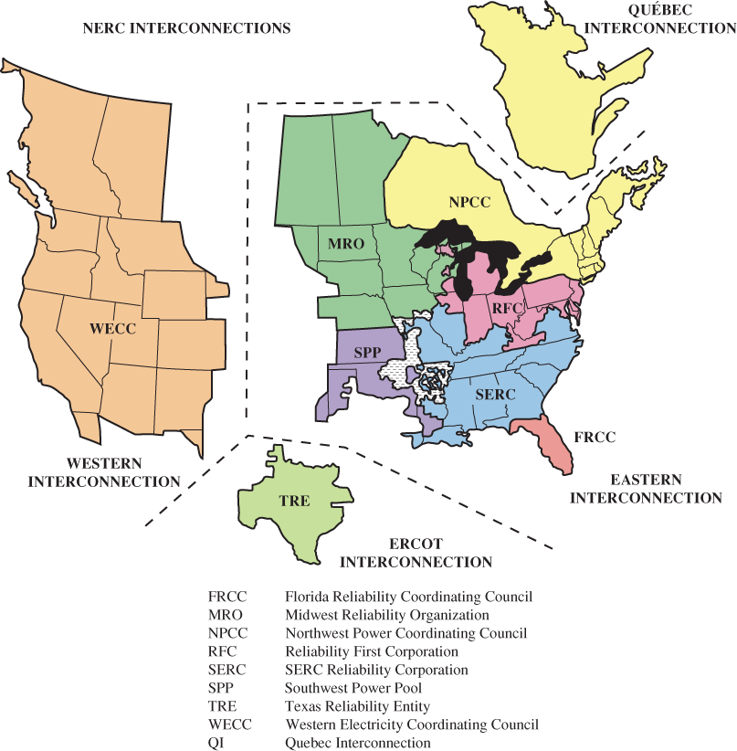 North American Electrical Interconnections for the Electrical Grid