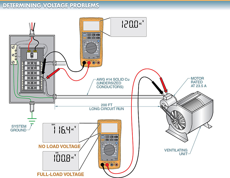 voltmeter with a MIN/MAX recording mode