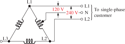Conversion of Three-Phase to Single-Phase Using a Center-Tapped Secondary on a Delta-Wired Transformer
