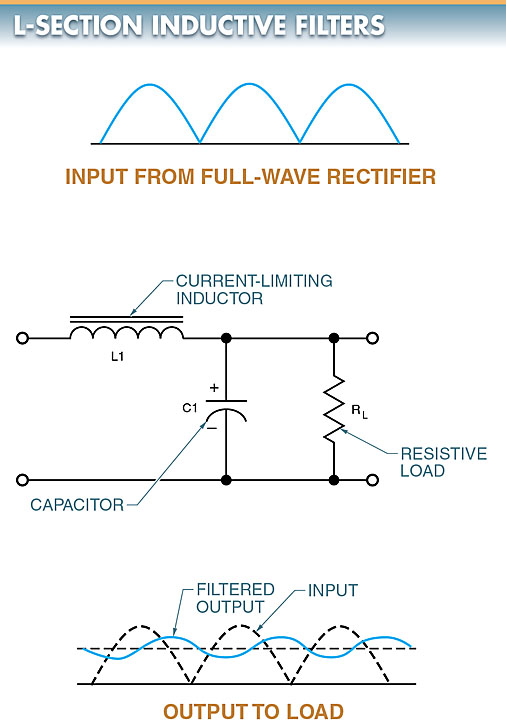 L-section inductive filter circuit diagram and output waveform