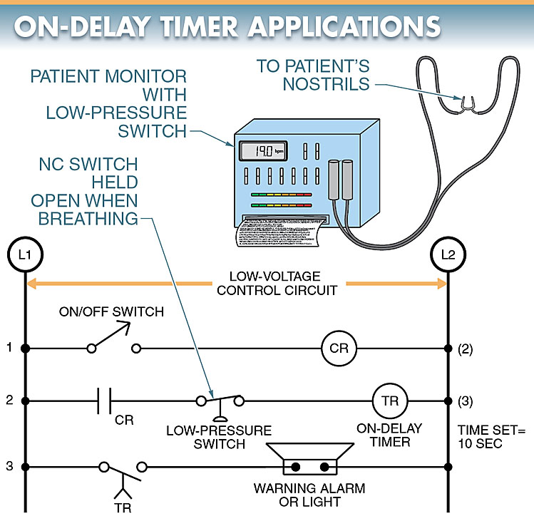 on delay timer-Applications