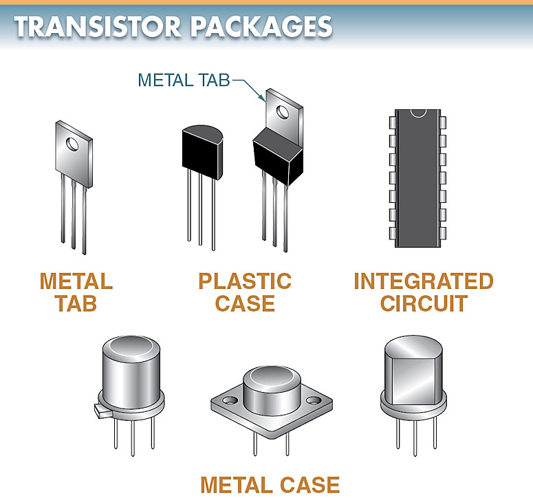 Transistors have either two or three leads extending from their case.