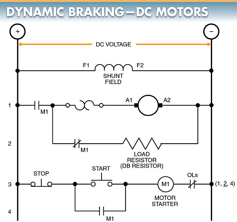 Dynamic braking in DC Motor