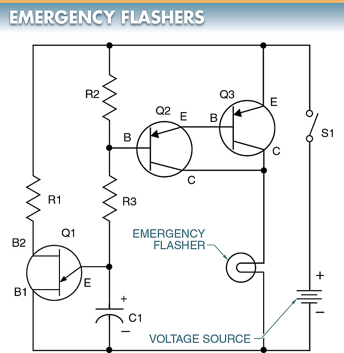 UJT can serve as a triggering circuit for an emergency flasher