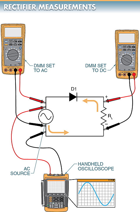 DMM or an oscilloscope can be used to take measurements in a rectifier circuit