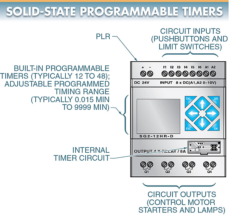 programmable logic relay