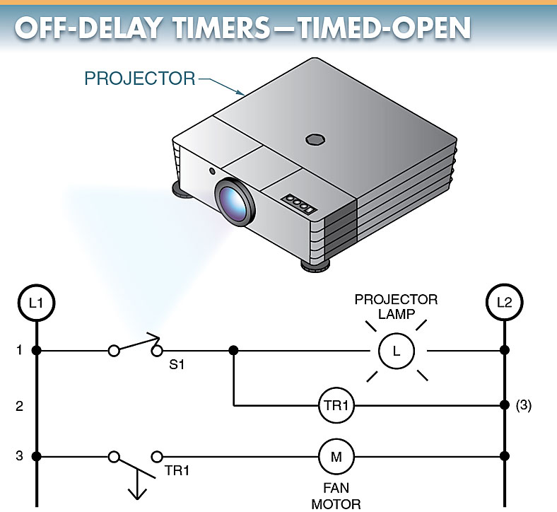 off delay timer-timed open