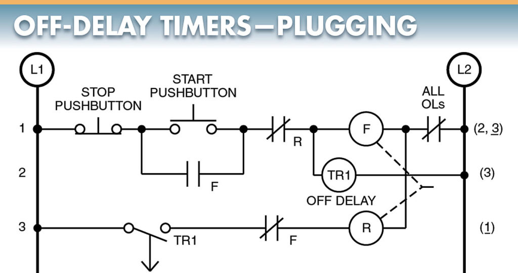 off delay timer-Plugging
