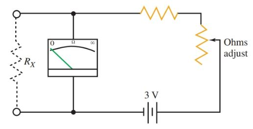 ohmmeter  working principle  u0026 circuit diagram
