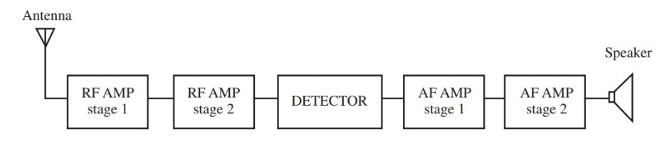 electrical system block diagram